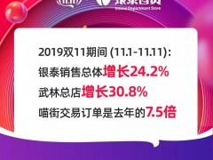 双11,银泰百货推销总体增长24.2%